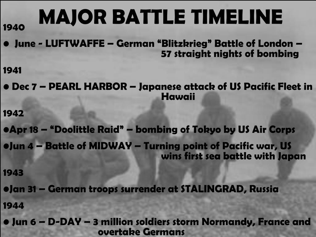 major battles of wwii - 728×546