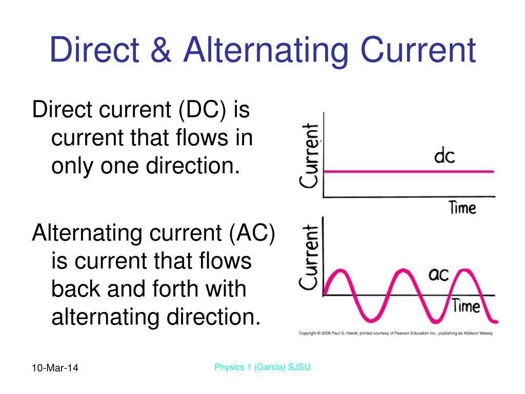 Alternating Current Symbol Alternatingcurrentdiagram Vs