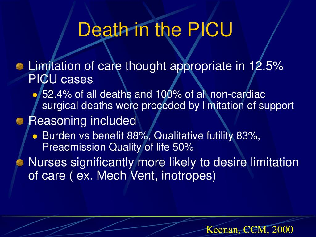 PPT - The END: Pediatric Death and Dying PowerPoint ...