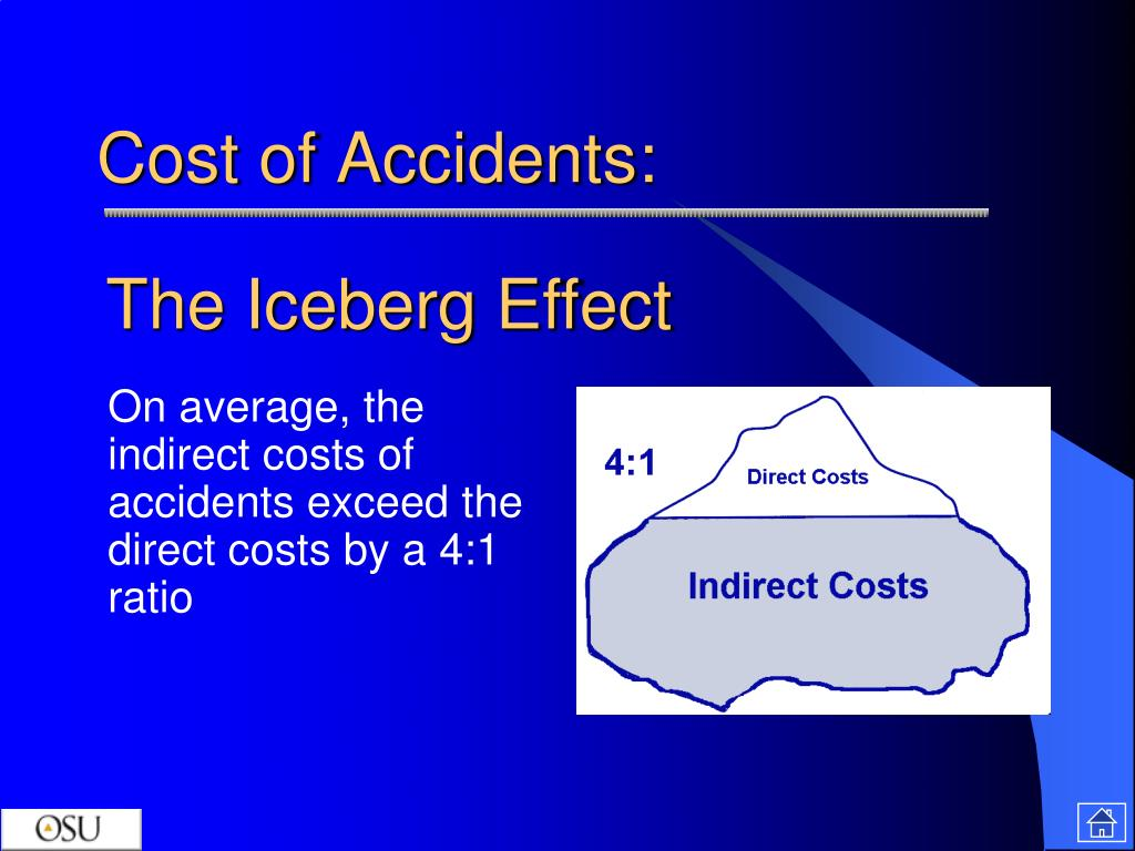 Iceberg Indirect Effect