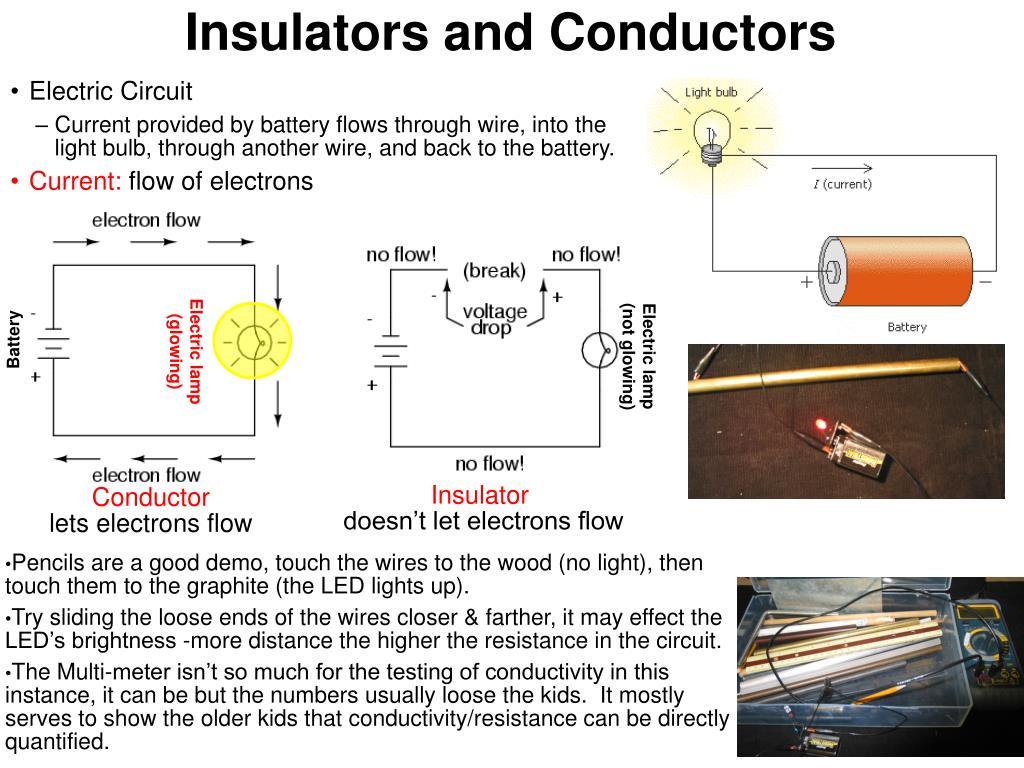 Light Bulb Circuit Battery