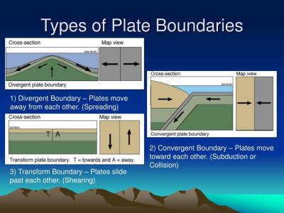 PPT - Chapter 2 – A Living Planet PowerPoint Presentation ...