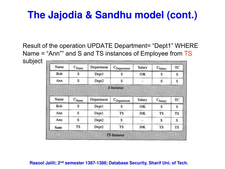 Ppt Security Database Navathe
