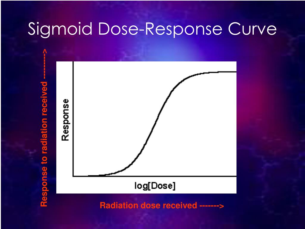 PPT - Nonlinear Threshold Dose-Response PowerPoint ...