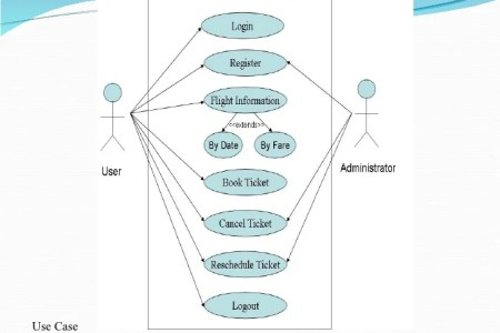Ticket booking use diagram best formal letter format formal unified modeling language online job portal use case diagram online job portal use case diagram uml use case diagram tutorial lucidchart use case diagram ccuart Image collections