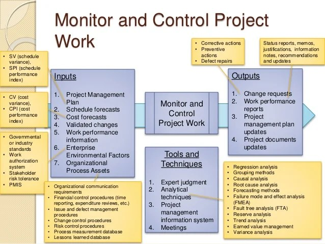 Database Security Monitoring Tools