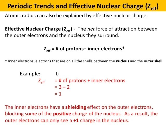 04 periodic trends and effective nuclear charge supplement
