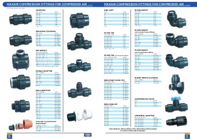 Hdpe Pipe And Fittings Catalogue