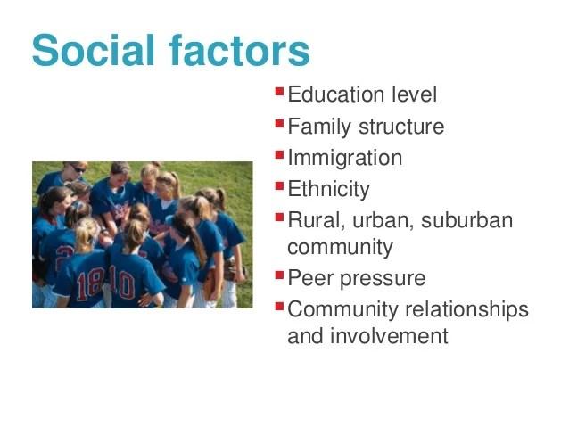 Factors Affect Education