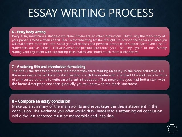 How to write an essay   Noplag Blog ESSAY WRITING