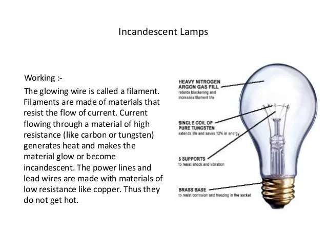 Uv C Light Bulb