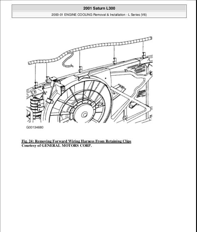 2000 Saturn Lw2 Fuse Diagrams