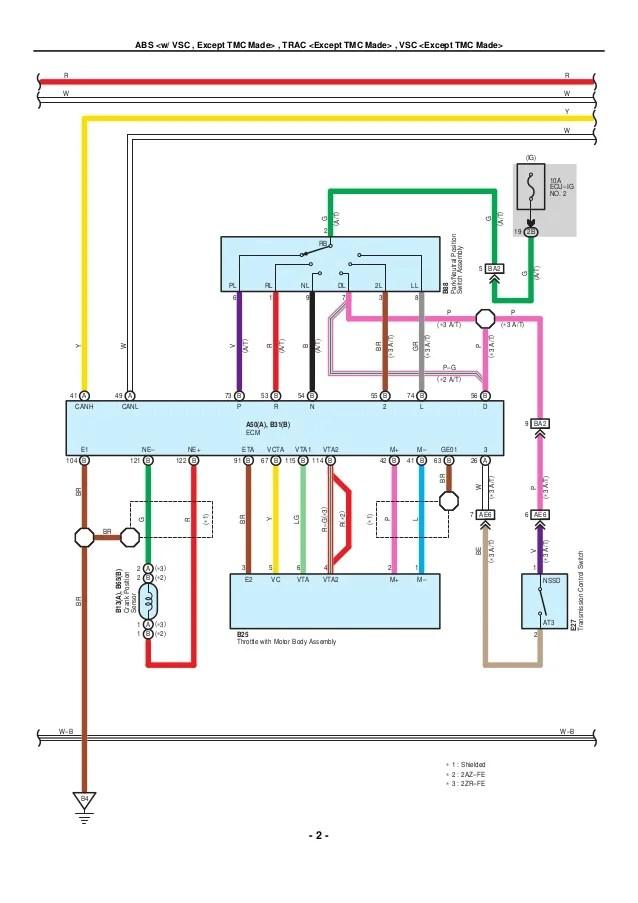 2006 Tacoma Fuse Diagram - Data Wiring Diagrams •