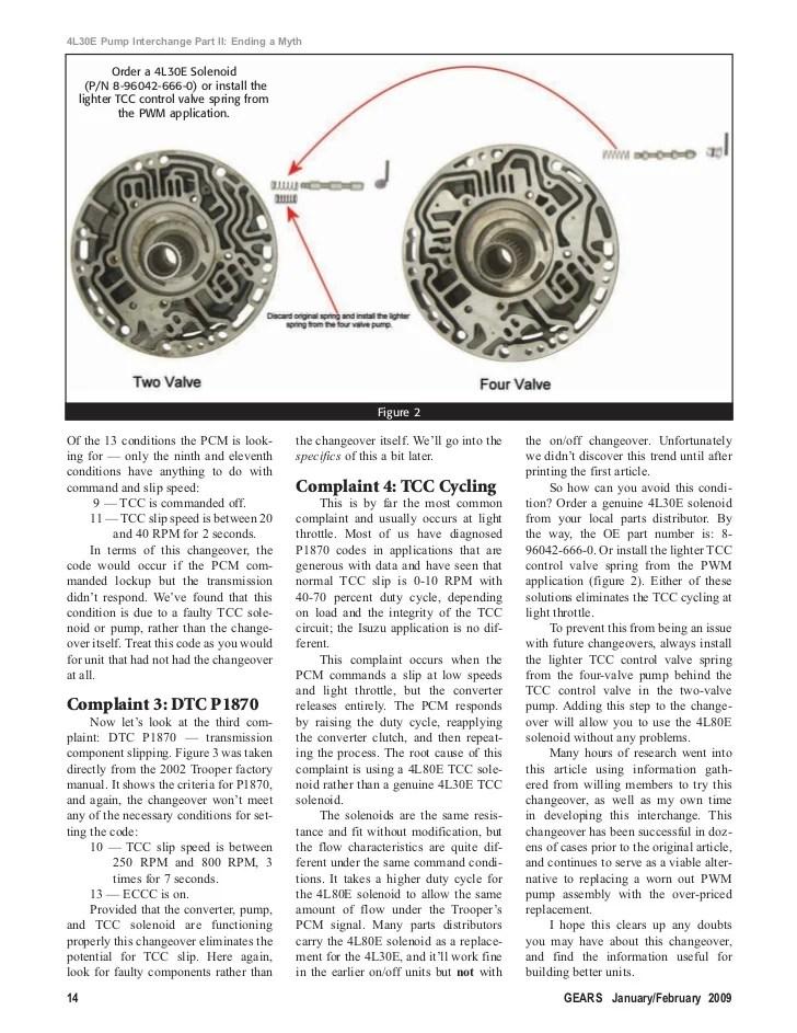 4l30e pump diagram 10 growthstagetech co \u20224l30e pump diagram 19  fearless wonder de u2022 rh
