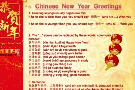 Imgenes de happy chinese new year wishes in mandarin greetings for business likes kotaksurat co best greetings for new business happy new chinese new year m4hsunfo