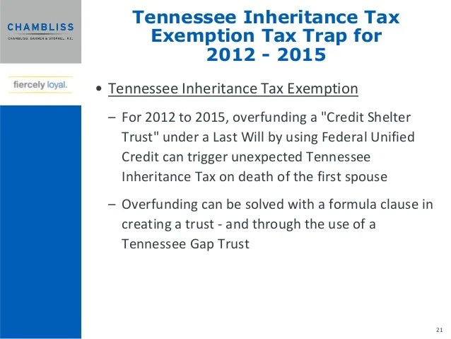 Estate Tax Unified Credit