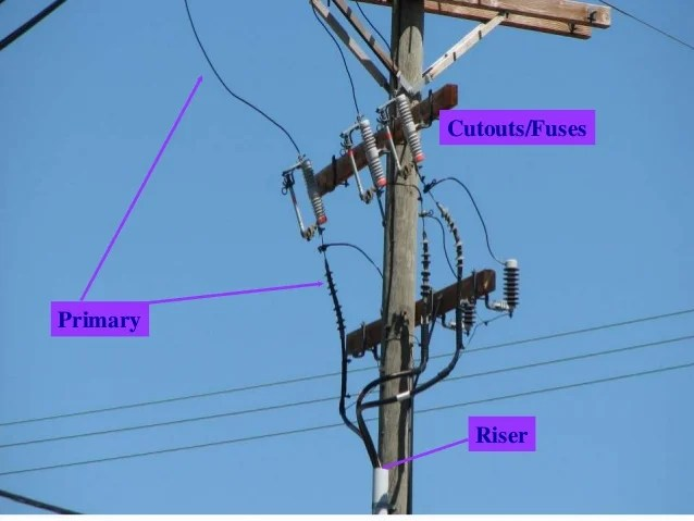 Safety Cable Overhead Clearance