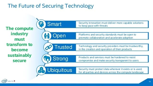 Evolve Security Solutions
