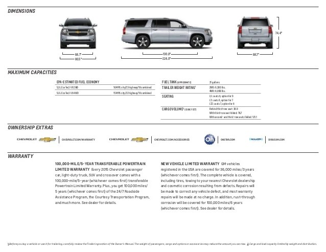 Chevy Suburban Cargo Dimensions