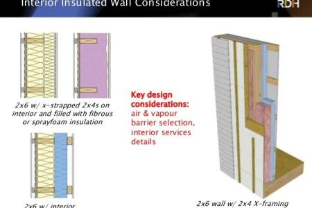 interior insulation for walls » Full HD MAPS Locations - Another ...