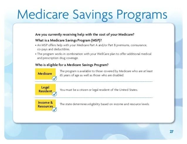 Medicare Qmb Program