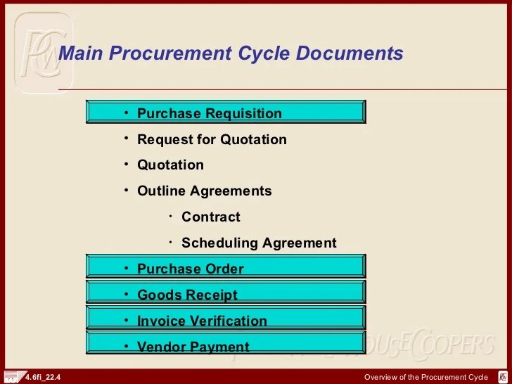 Sap Scheduling Agreements