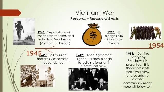 Declares South Ho Minh War Vietnam Chi
