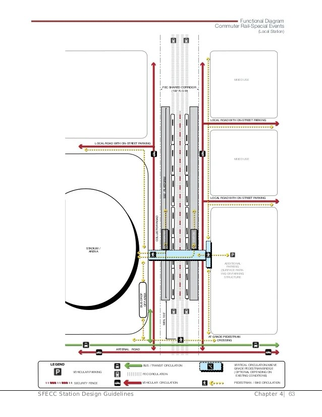 train station design plan full hd maps locations another world rh picemaps com train station design guide Parts of a Train Station