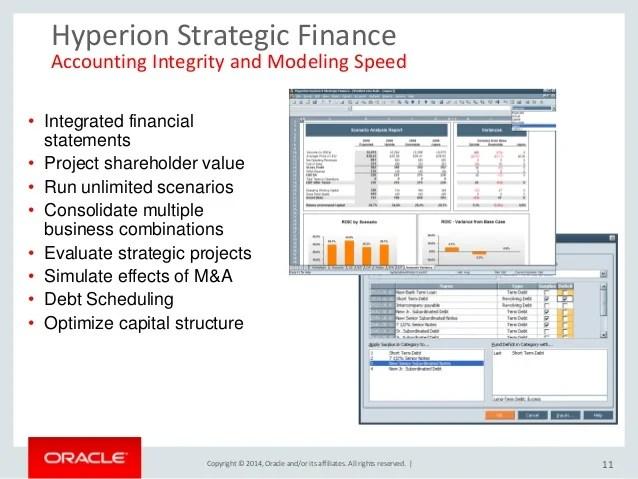 Oracle Enterprise Performance Management