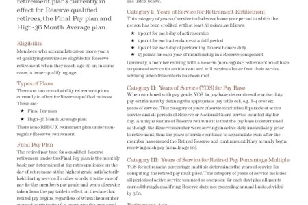 Navy Reserve Retirement Pay Calculator Navy Links Navy Blue Suit