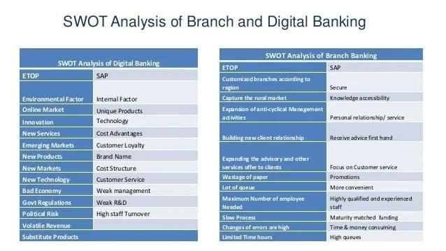 Region Personal Banking Online
