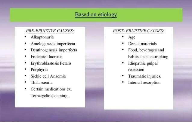 Amelogenesis Imperfecta Type 1