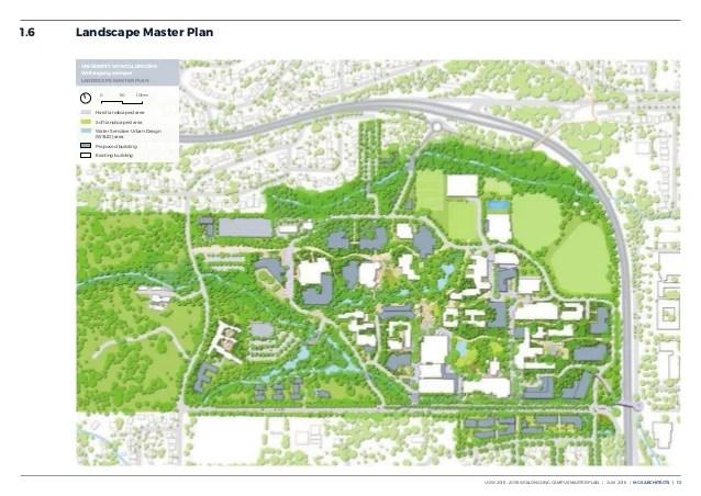 Landscape Design Wollongong