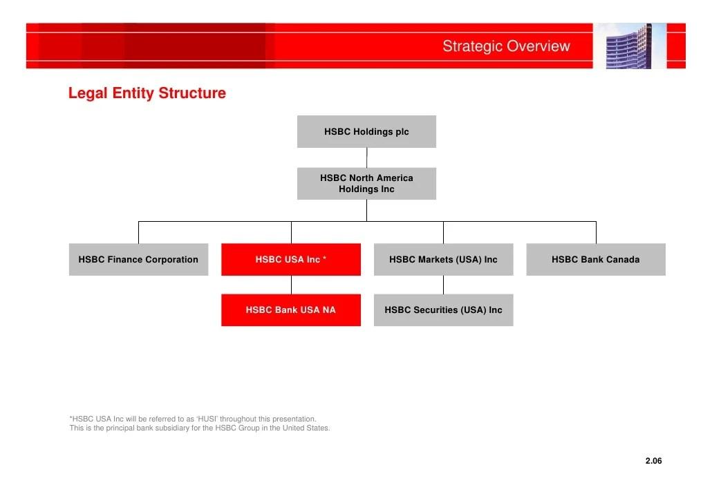 Define Securities Finance