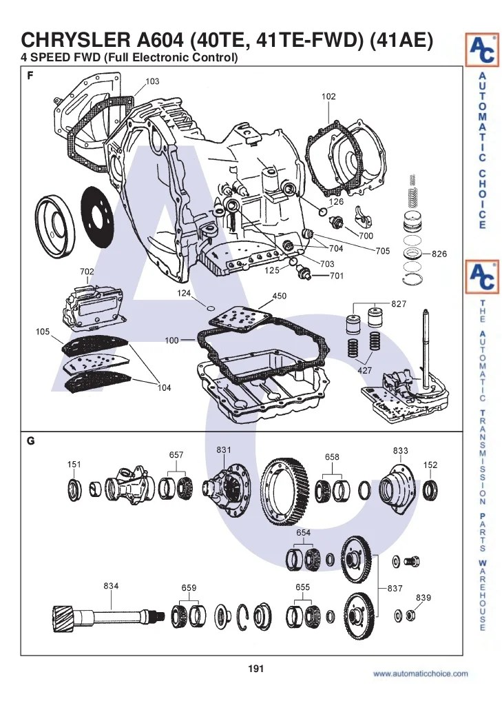 chrysler a604 transmission diagram rh bedroomfurniture club Rebuilt 41TE Transmission Rebuilt 41TE Transmission
