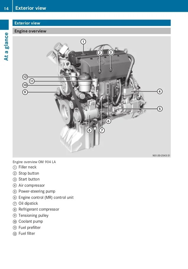 Dodge Sprinter Belt Diagram