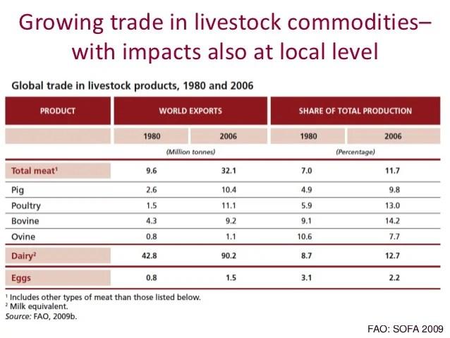 Fresh Farms Inc Facing Financial Problems