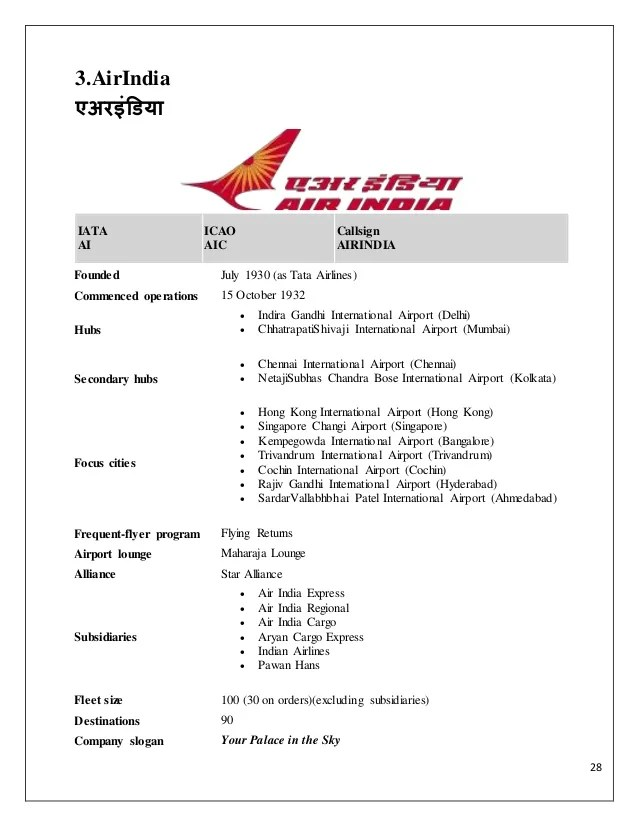 Buy Cheap Tickets Online: air india flight ticket booking