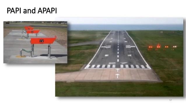 Used Airport Runway Lights