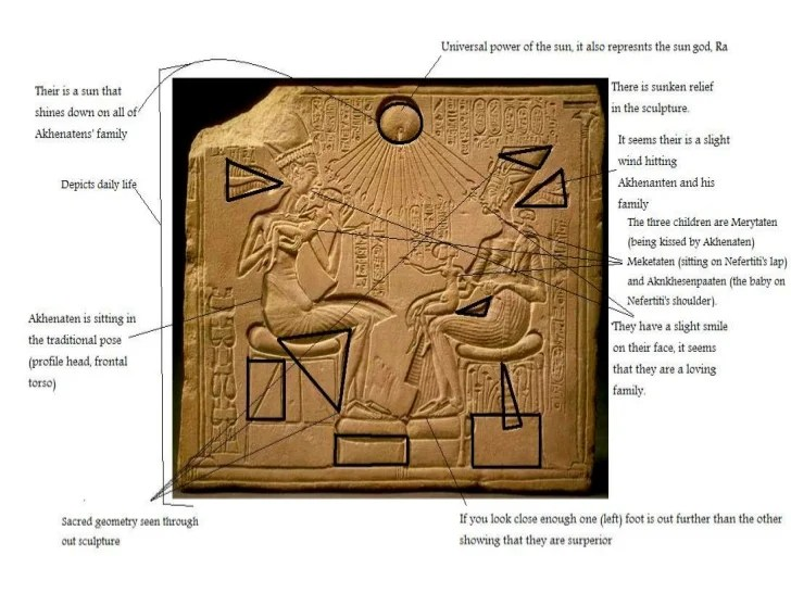 Art Family Akhenaten His And