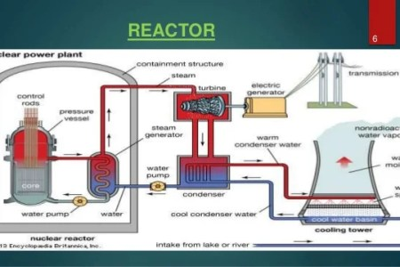 Nuclear power plant block diagram path decorations pictures full functional attributes of the landscape surrounding the temelin functional attributes of the landscape surrounding the temelin nuclear power plant czech ccuart Choice Image