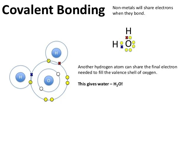 Oxygen: # Of Valence Electrons In Oxygen