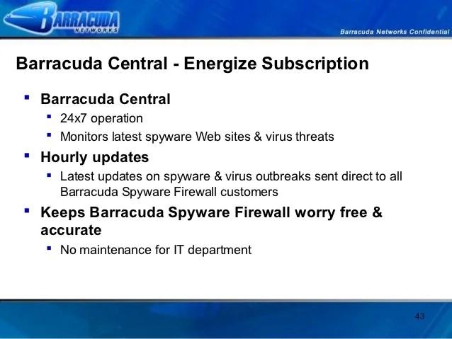 Barracuda Web Security Gateway 610 Price