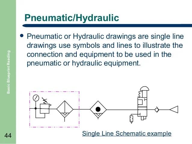 Reading Hydraulic Schematics