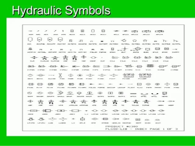 Basic Pneumatic Drawing Symbols
