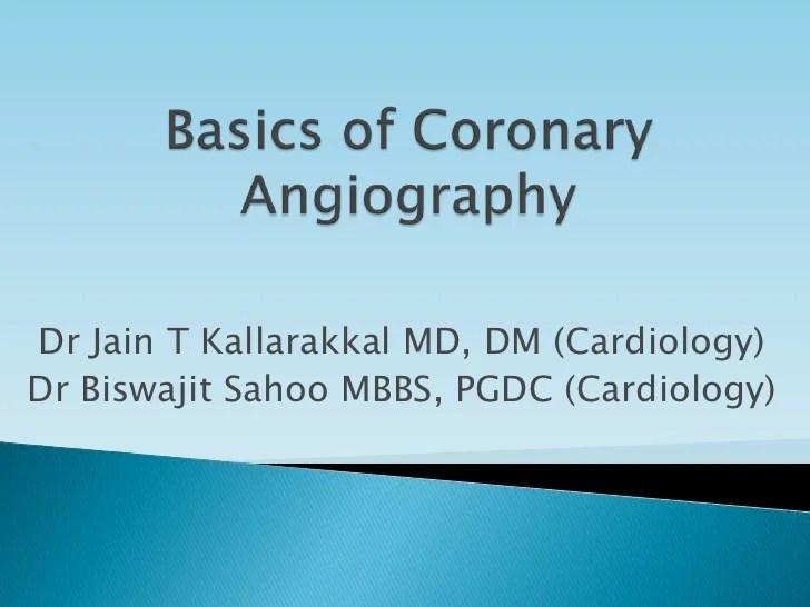 Coronary Angiogram Views