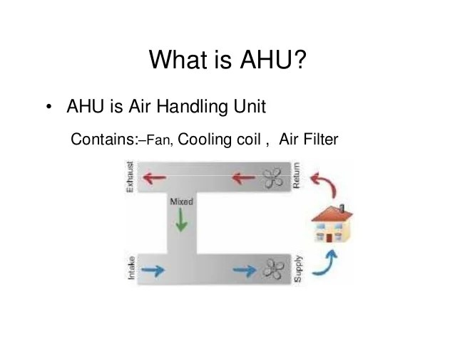 Hvac Heating And Air Conditioning