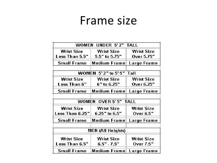 Body Frame Size And Ideal Weight - Page 5 - Frame Design & Reviews ...