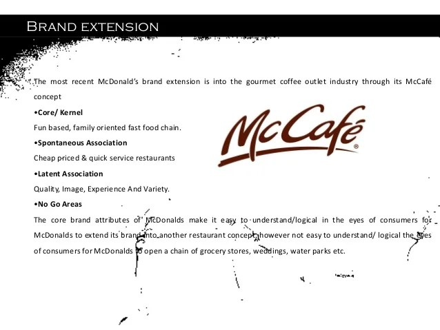 Leading Fast Food Restaurant