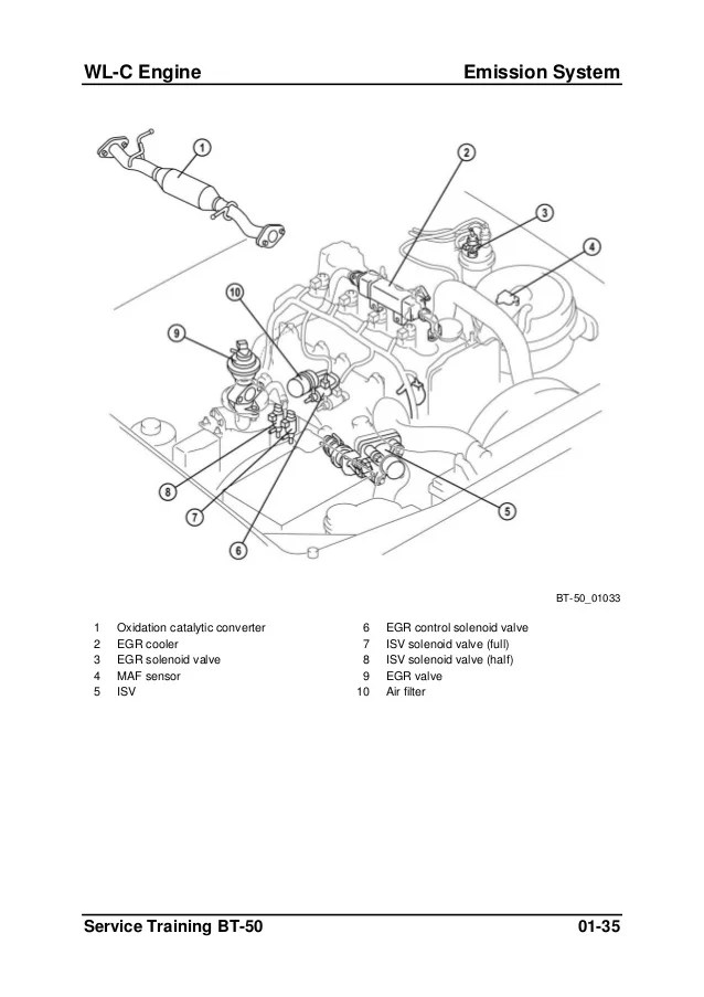 2003 Mazda Tribute V6 Engine Belt Diagram